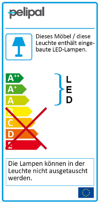 LED Energieeffizienz