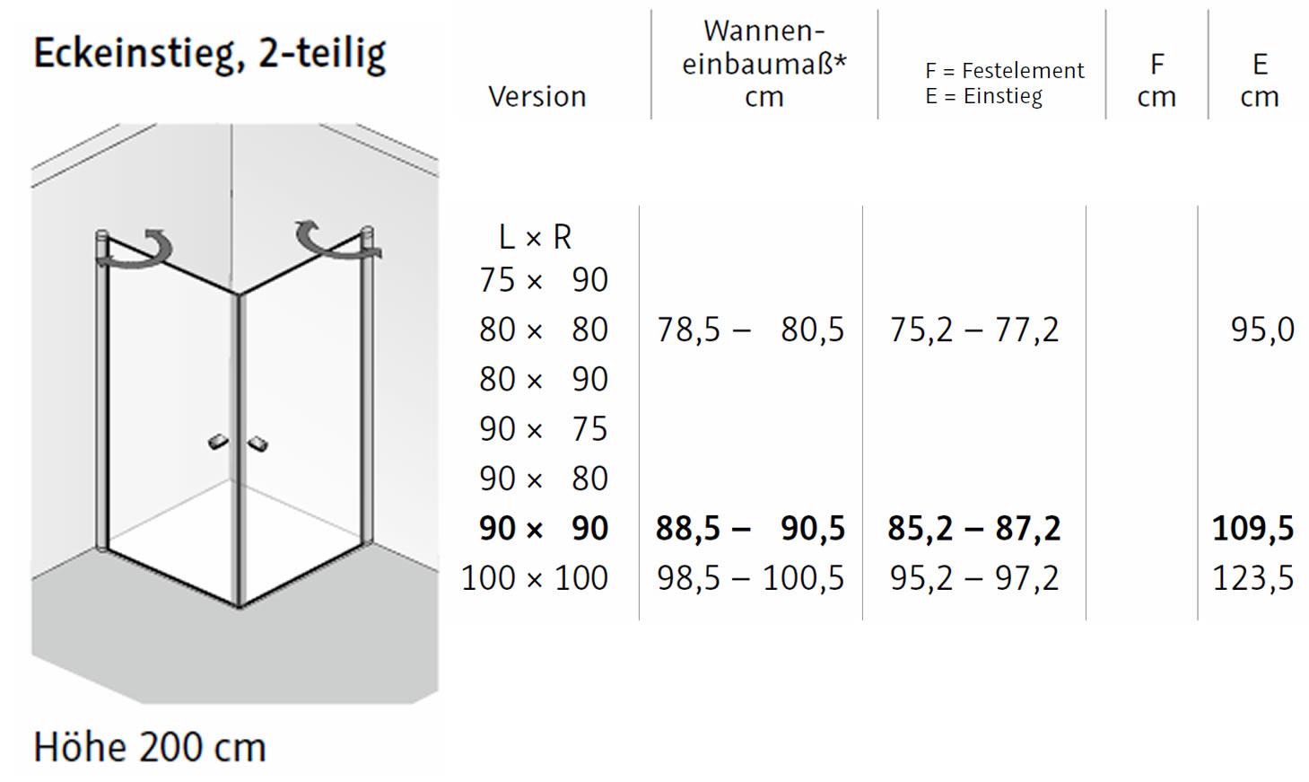 hsk dusche aus glas eckeinstieg 90x90x200 cm 2 teilig impulsbad. Black Bedroom Furniture Sets. Home Design Ideas